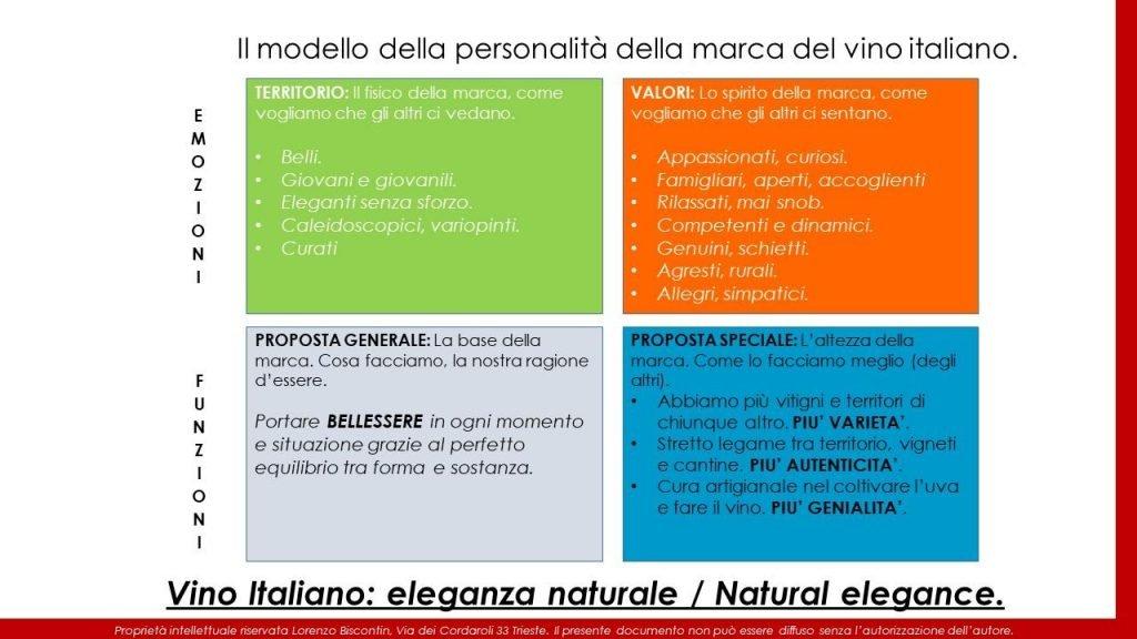Ripartire dall'identità di marca del vino italiano